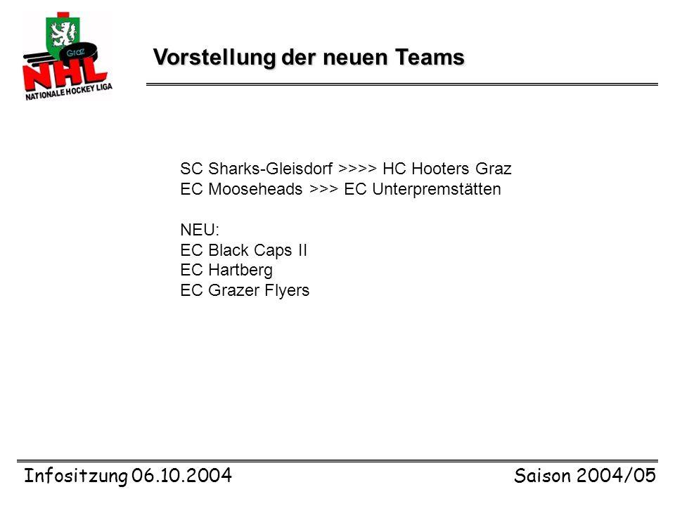 Infositzung 06.10.2004Saison 2004/05 Vorstellung der neuen Teams SC Sharks-Gleisdorf >>>> HC Hooters Graz EC Mooseheads >>> EC Unterpremstätten NEU: EC Black Caps II EC Hartberg EC Grazer Flyers