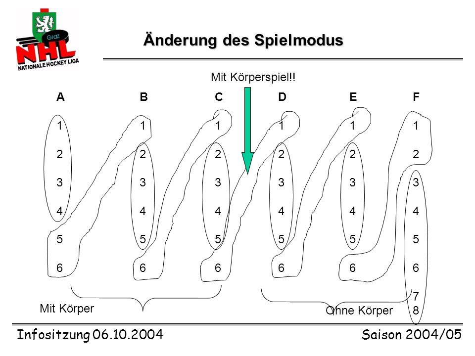 Infositzung 06.10.2004Saison 2004/05 Änderung des Spielmodus A123456A123456 B123456B123456 C123456C123456 D123456D123456 E123456E123456 F12345678F12345678 Mit Körperspiel!.