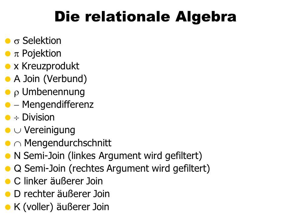Die relationale Algebra Selektion Pojektion x Kreuzprodukt A Join (Verbund) Umbenennung Mengendifferenz Division Vereinigung Mengendurchschnitt N Semi
