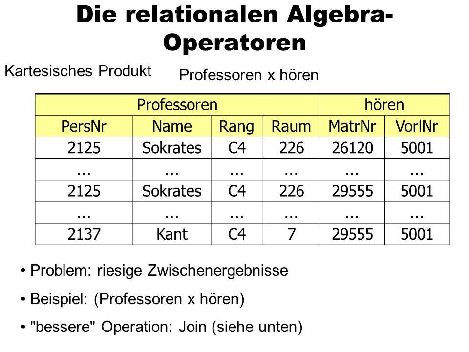 Die relationalen Algebra- Operatoren Professorenhören PersNrNameRangRaumMatrNrVorlNr 2125SokratesC4226261205001... 2125SokratesC4226295555001... 2137K