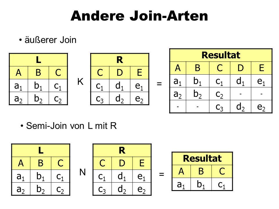 Andere Join-Arten L ABC a1a1 b1b1 c1c1 a2a2 b2b2 c2c2 K = äußerer Join L ABC a1a1 b1b1 c1c1 a2a2 b2b2 c2c2 R CDE c1c1 d1d1 e1e1 c3c3 d2d2 e2e2 N = Sem
