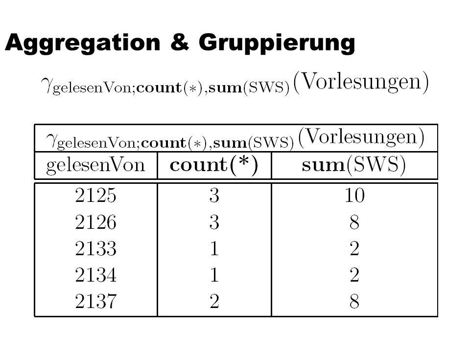 Aggregation & Gruppierung