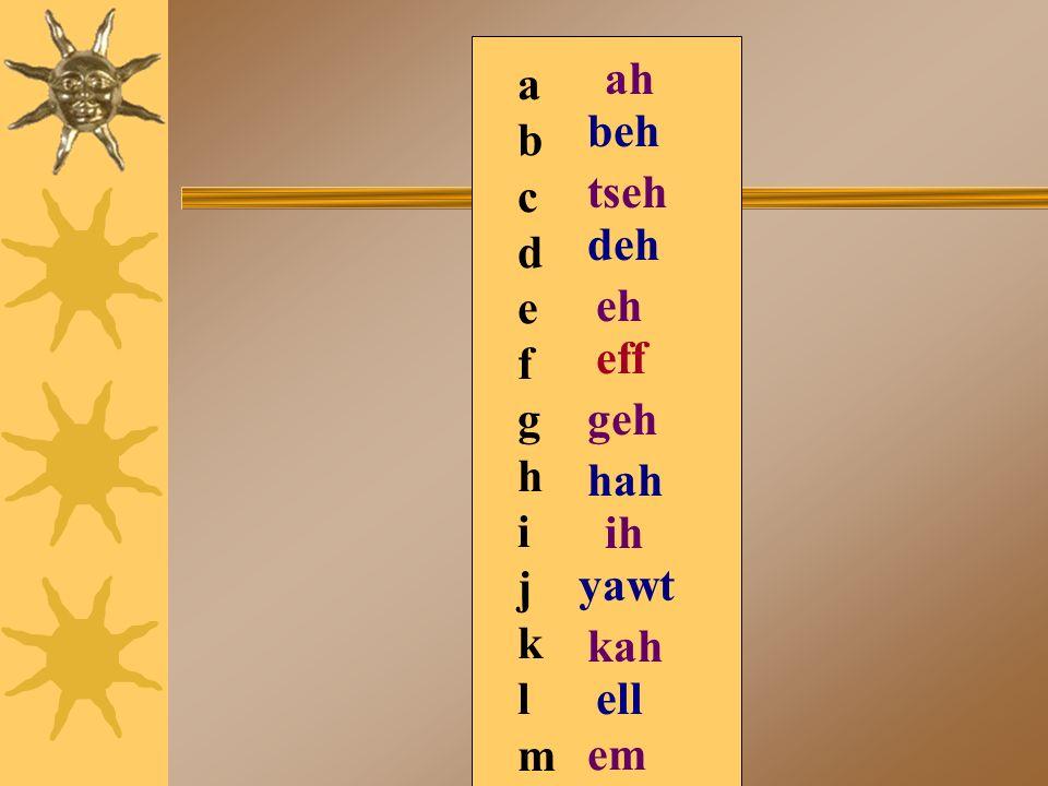 Das Alphabet Das Alphabet