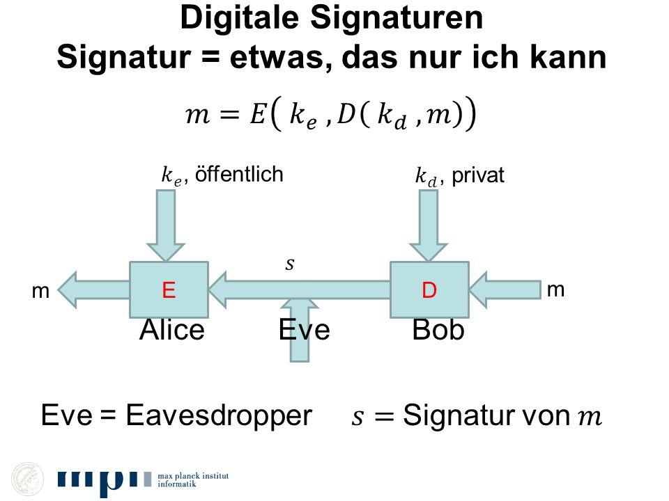Digitale Signaturen Signatur = etwas, das nur ich kann ED m m