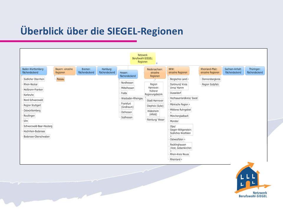 Überblick über die SIEGEL-Regionen