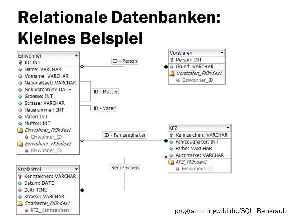 Relationale Datenbanken: Kleines Beispiel programmingwiki.de/SQL_Bankraub