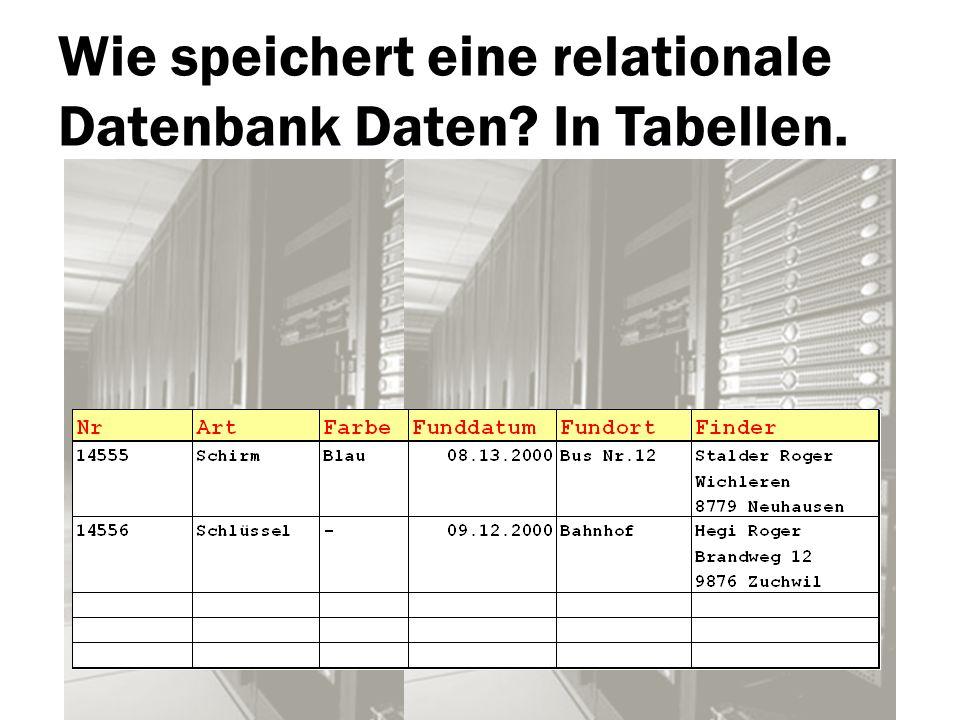 Wie speichert eine relationale Datenbank Daten? In Tabellen.