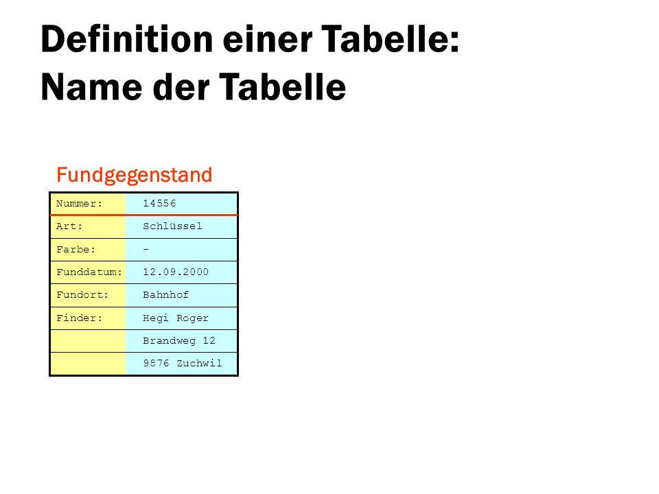 Definition einer Tabelle: Name der Tabelle Fundgegenstand Brandweg 12 Nummer: 14556 Art: Schlüssel Farbe: - Funddatum: 12.09.2000 Fundort: Bahnhof 987