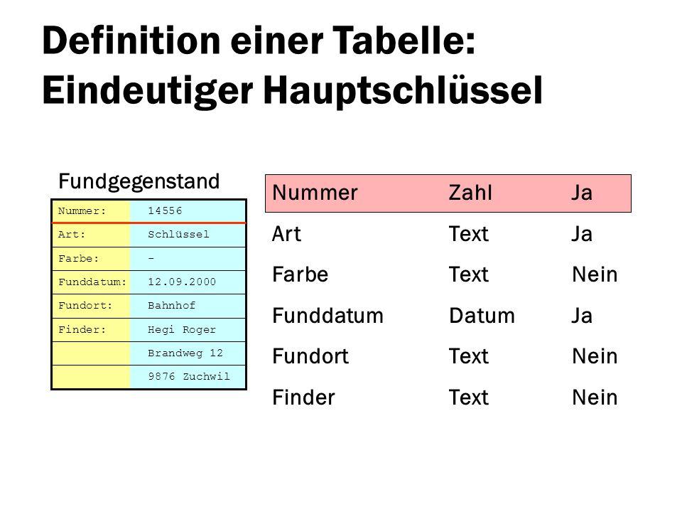 Definition einer Tabelle: Eindeutiger Hauptschlüssel Nummer Art Farbe Funddatum Fundort Finder Brandweg 12 Nummer: 14556 Art: Schlüssel Farbe: - Fundd