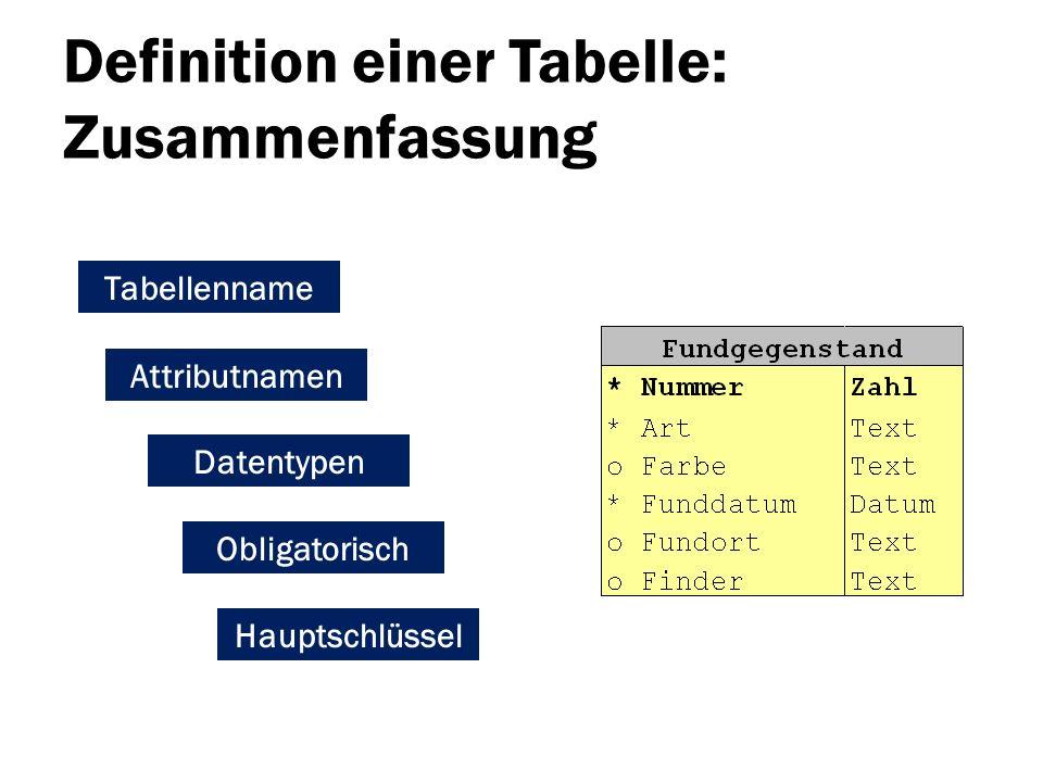 Definition einer Tabelle: Zusammenfassung Attributnamen Datentypen Obligatorisch Hauptschlüssel Tabellenname