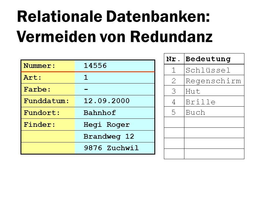 Relationale Datenbanken: Vermeiden von Redundanz Brandweg 12 Nummer: 14556 Art: 1 Farbe: - Funddatum: 12.09.2000 Fundort: Bahnhof 9876 Zuchwil Finder: