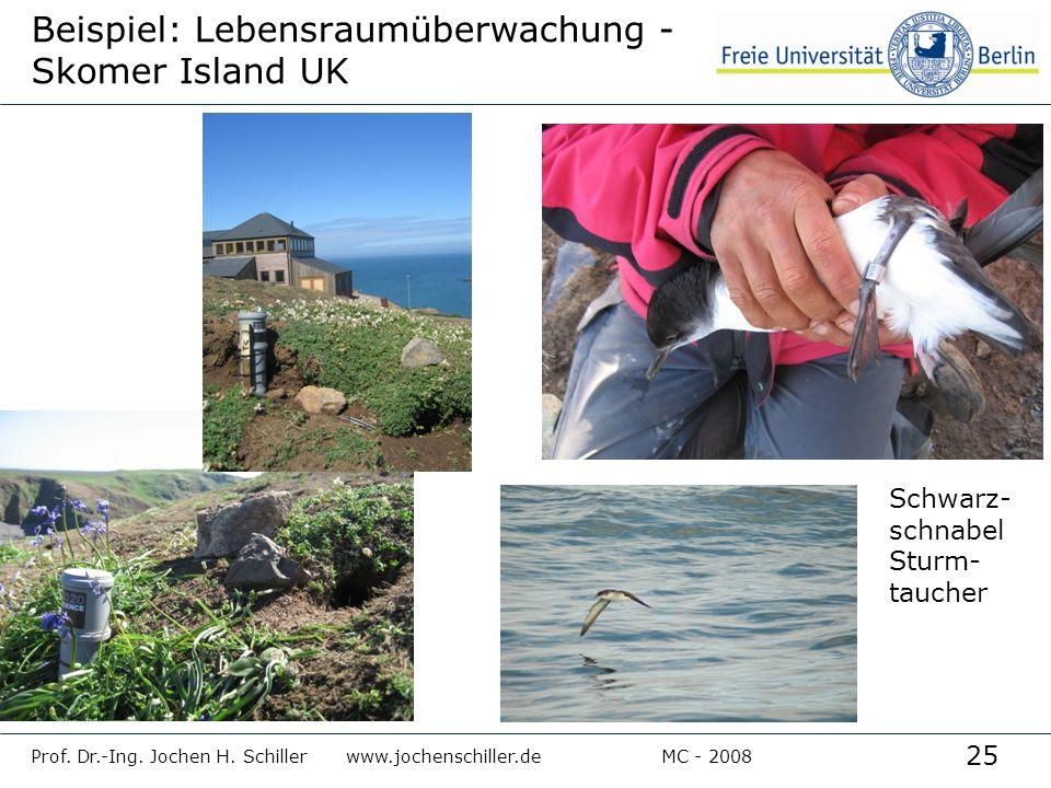 25 Prof. Dr.-Ing. Jochen H. Schillerwww.jochenschiller.deMC - 2008 Beispiel: Lebensraumüberwachung - Skomer Island UK Schwarz- schnabel Sturm- taucher