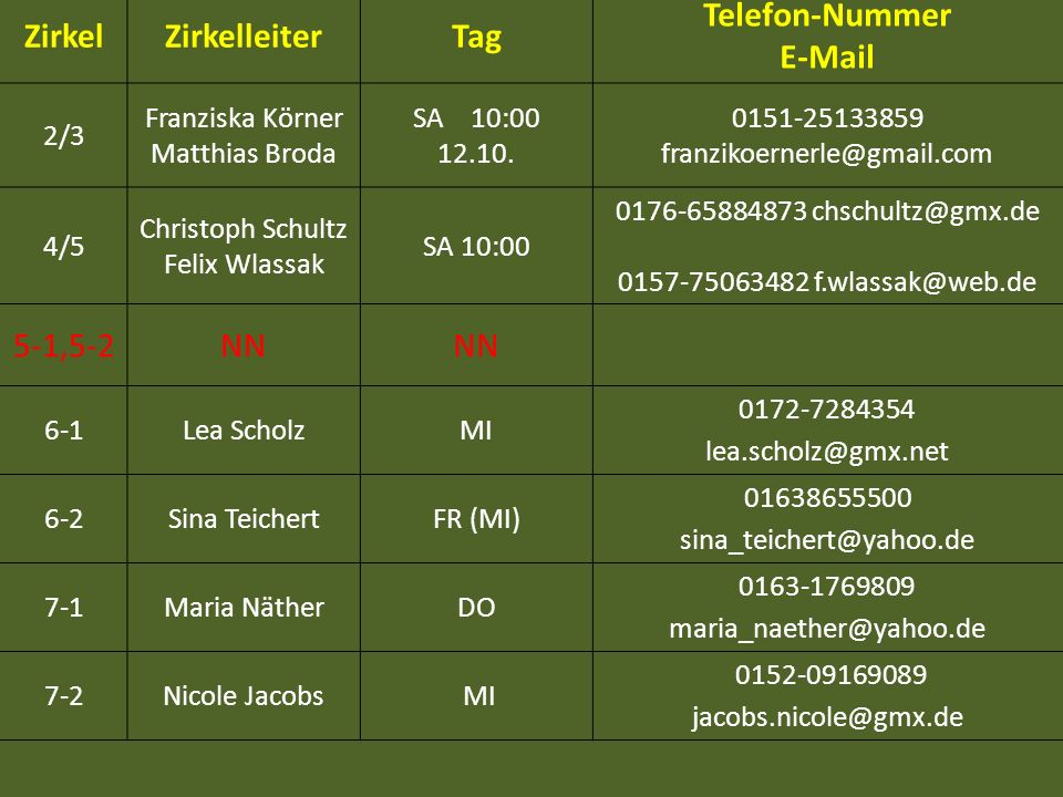 ZirkelZirkelleiterTag Telefon-Nummer E-Mail 2/3 Franziska Körner Matthias Broda SA 10:00 12.10. 0151-25133859 franzikoernerle@gmail.com 4/5 Christoph