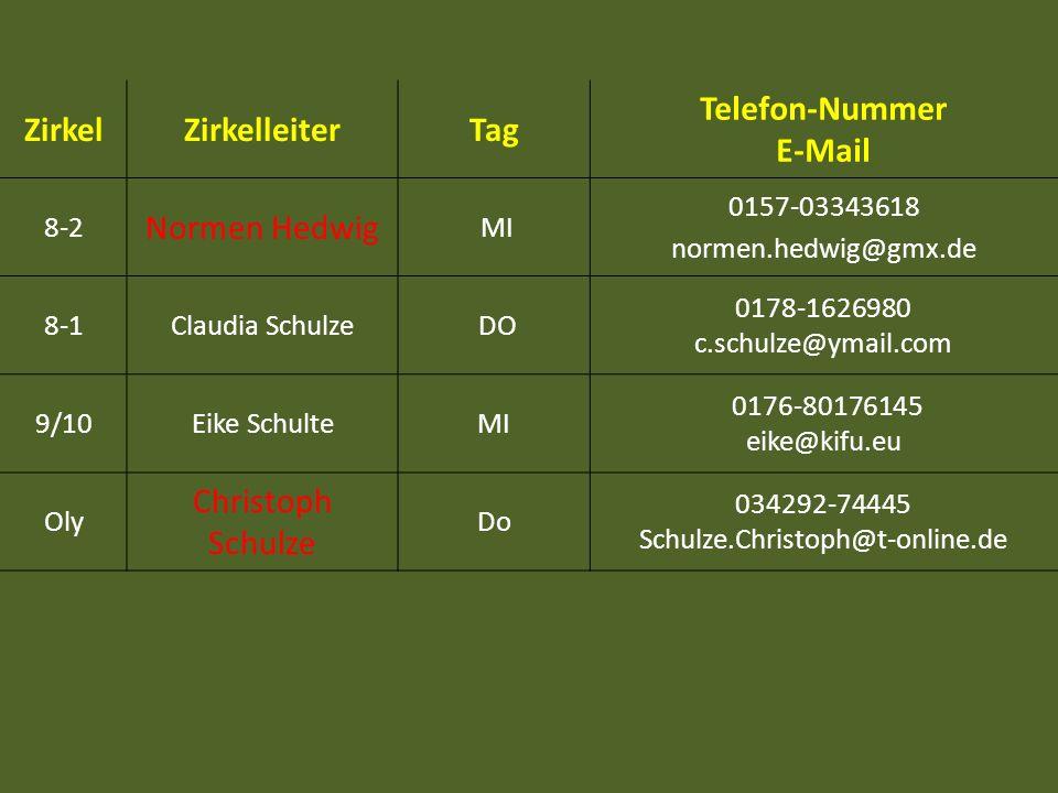 ZirkelZirkelleiterTag Telefon-Nummer E-Mail 8-2 Normen Hedwig MI 0157-03343618 normen.hedwig@gmx.de 8-1Claudia Schulze DO 0178-1626980 c.schulze@ymail