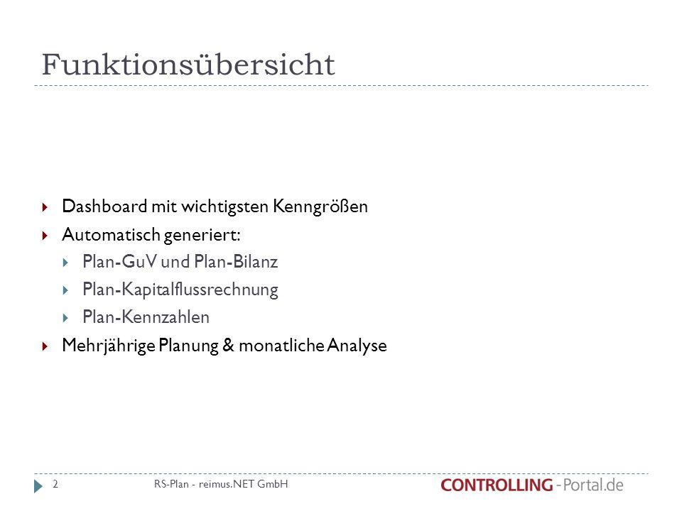 Funktionsübersicht Dashboard mit wichtigsten Kenngrößen Automatisch generiert: Plan-GuV und Plan-Bilanz Plan-Kapitalflussrechnung Plan-Kennzahlen Mehrjährige Planung & monatliche Analyse RS-Plan - reimus.NET GmbH 2
