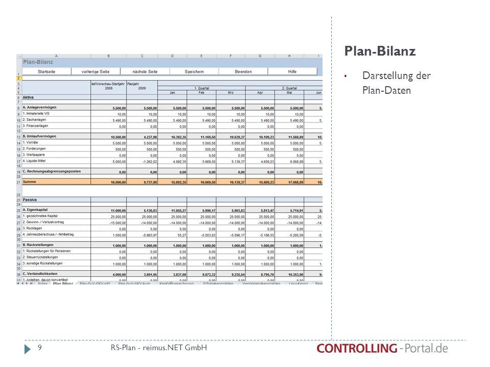 Plan-Bilanz Darstellung der Plan-Daten 9 RS-Plan - reimus.NET GmbH