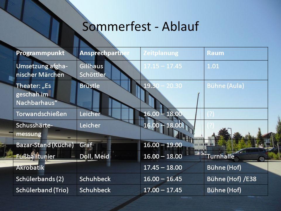 Sommerfest - Ablauf ProgrammpunktAnsprechpartnerZeitplanungRaum Umsetzung afgha- nischer Märchen Gillhaus Schöttler 17.15 – 17.451.01 Theater: Es gesc
