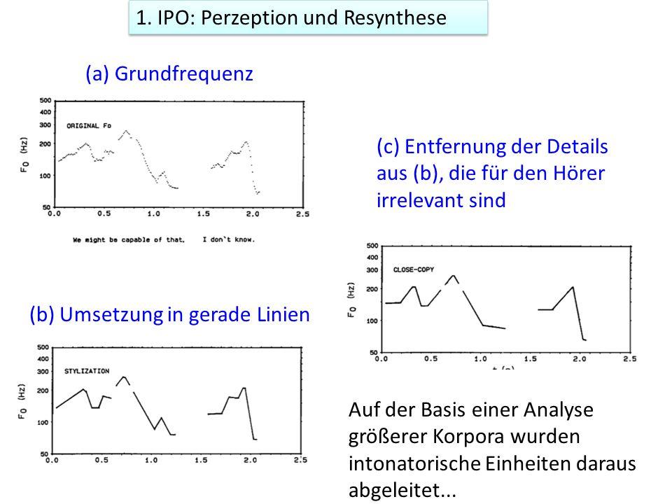 1. IPO: Perzeption und Resynthese (a) Grundfrequenz (b) Umsetzung in gerade Linien (c) Entfernung der Details aus (b), die für den Hörer irrelevant si
