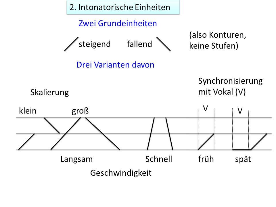 2. Intonatorische Einheiten Zwei Grundeinheiten steigendfallend Drei Varianten davon Skalierung Synchronisierung mit Vokal (V) V V frühspät Geschwindi