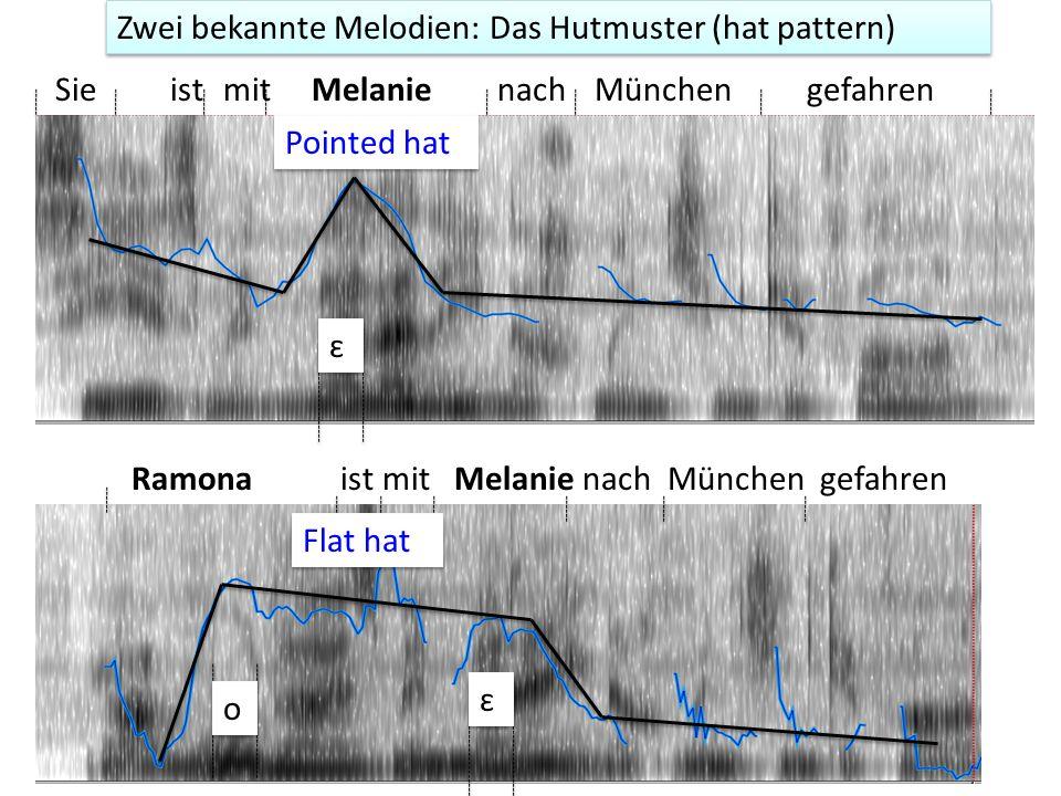 Zwei bekannte Melodien: Das Hutmuster (hat pattern) MelanienachSieistmitMünchengefahren Flat hat Ramona ist mit Melanie nach München gefahren ɛ ɛ o o
