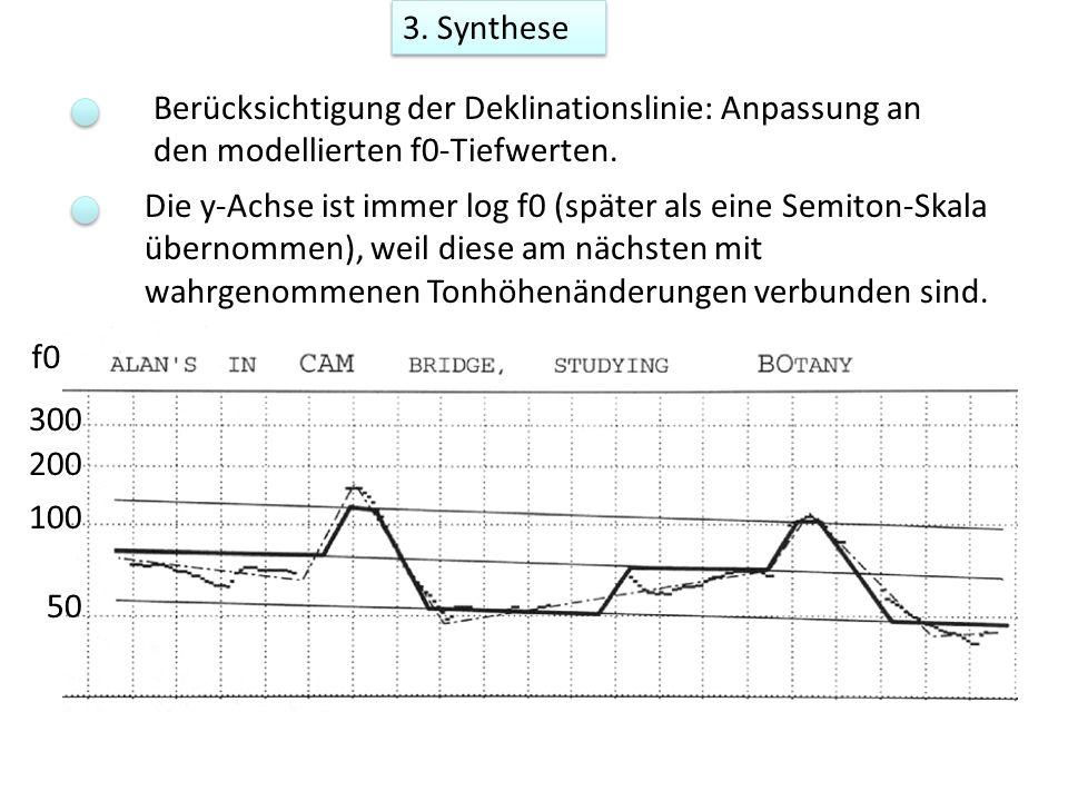 3. Synthese 50 100 200 300 f0 Berücksichtigung der Deklinationslinie: Anpassung an den modellierten f0-Tiefwerten. Die y-Achse ist immer log f0 (späte