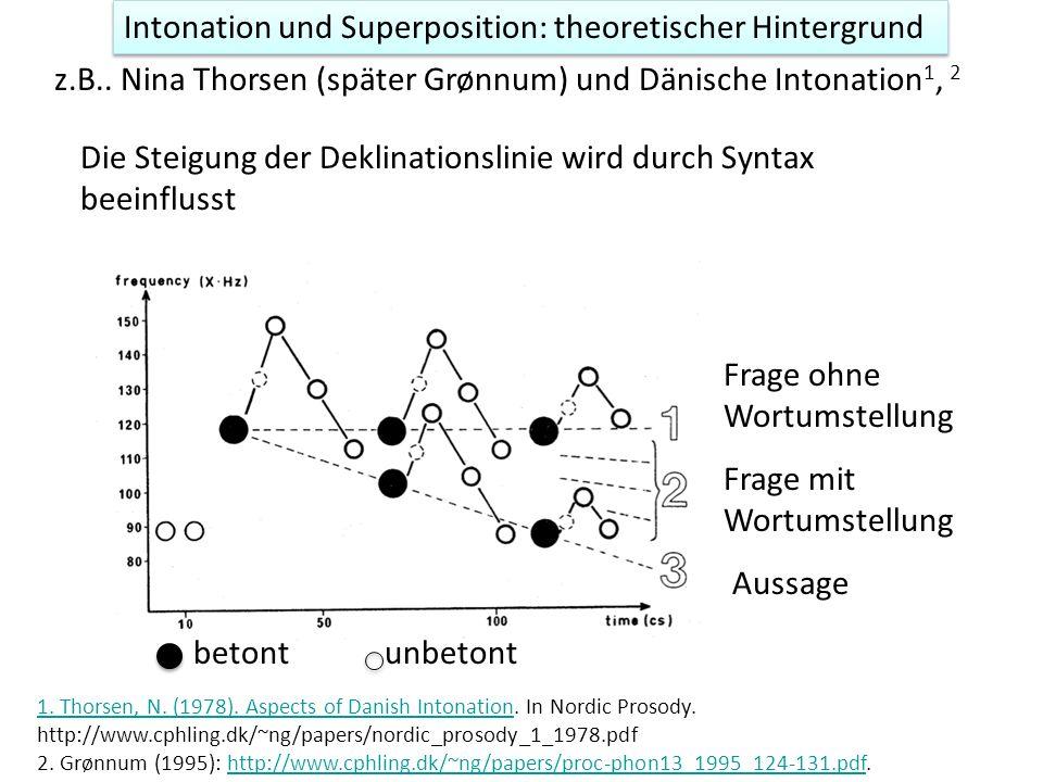 Intonation und Superposition: theoretischer Hintergrund z.B.. Nina Thorsen (später Grønnum) und Dänische Intonation 1, 2 1. Thorsen, N. (1978). Aspect