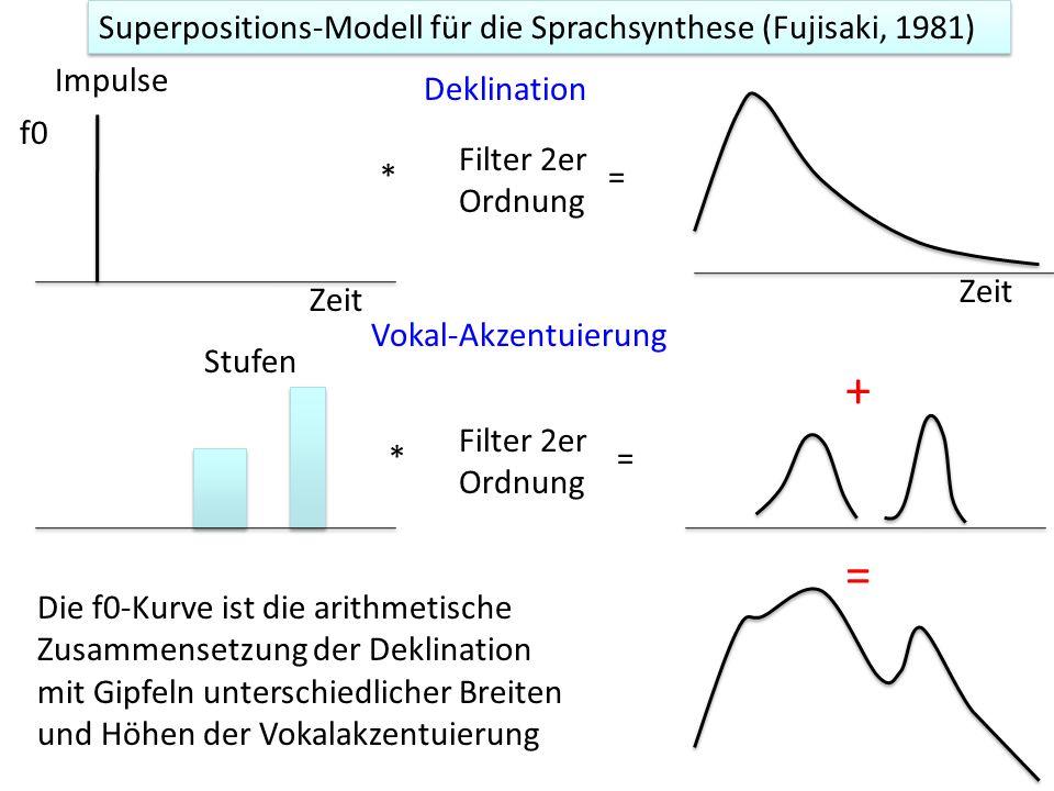 Deklination Vokal-Akzentuierung Zeit = = Die f0-Kurve ist die arithmetische Zusammensetzung der Deklination mit Gipfeln unterschiedlicher Breiten und