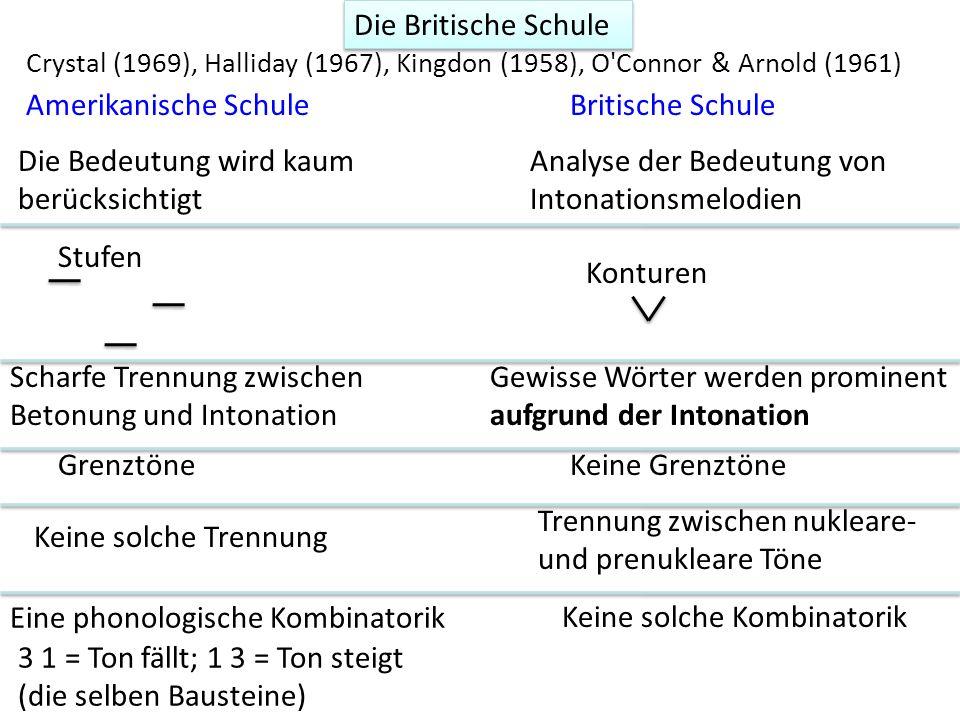 Die Britische Schule Crystal (1969), Halliday (1967), Kingdon (1958), O'Connor & Arnold (1961) Amerikanische SchuleBritische Schule Analyse der Bedeut