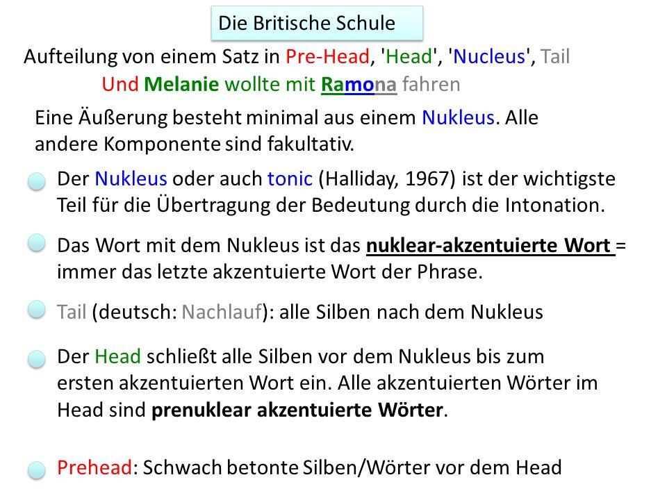 Aufteilung von einem Satz in Pre-Head, 'Head', 'Nucleus', Tail Und Melanie wollte mit Ramona fahren Eine Äußerung besteht minimal aus einem Nukleus. A