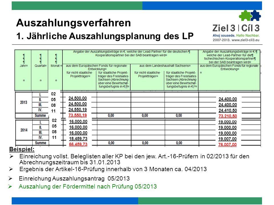 Auszahlungsverfahren 1.Jährliche Auszahlungsplanung des LP Beispiel: Einreichung vollst.