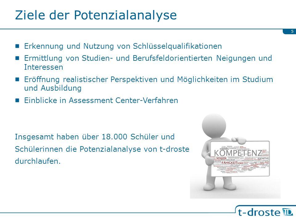 Ziele der Potenzialanalyse Erkennung und Nutzung von Schlüsselqualifikationen Ermittlung von Studien- und Berufsfeldorientierten Neigungen und Interes