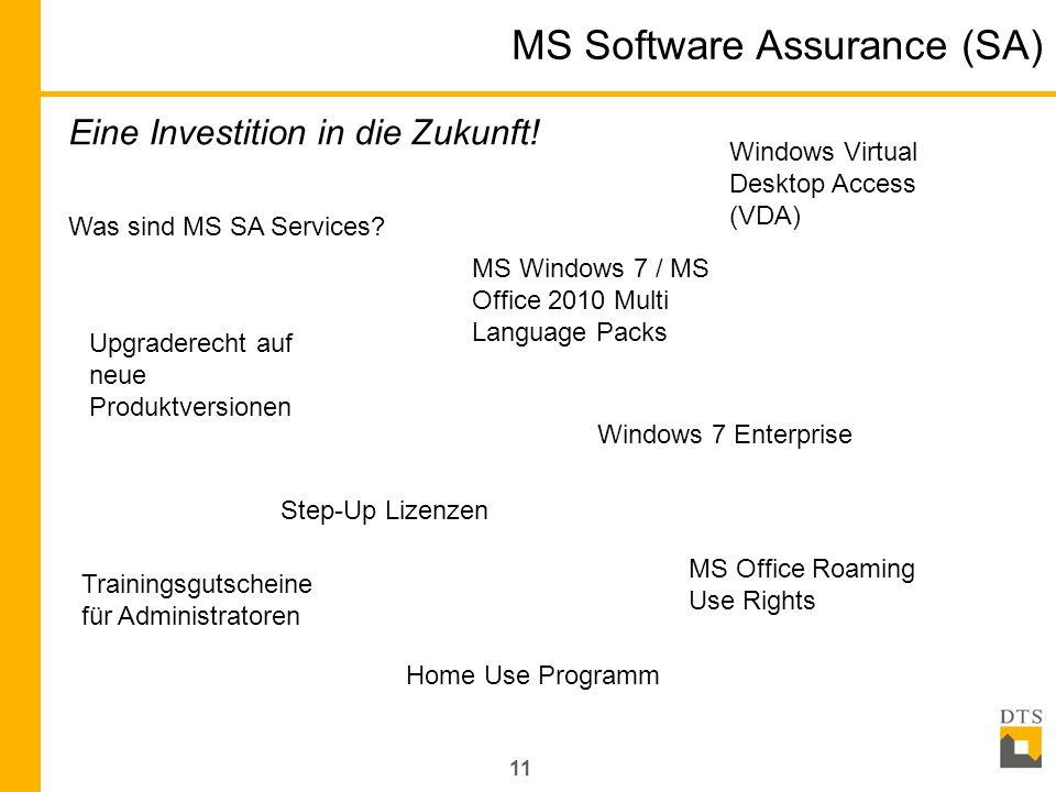 MS Software Assurance (SA) 11 Eine Investition in die Zukunft.