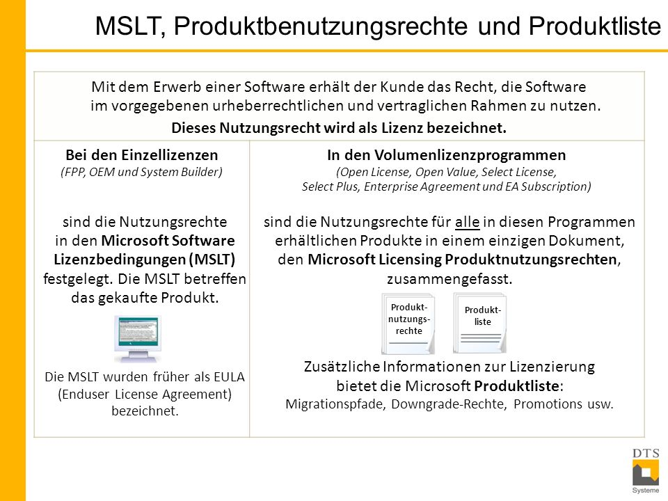 MSLT, Produktbenutzungsrechte und Produktliste Mit dem Erwerb einer Software erhält der Kunde das Recht, die Software im vorgegebenen urheberrechtlichen und vertraglichen Rahmen zu nutzen.