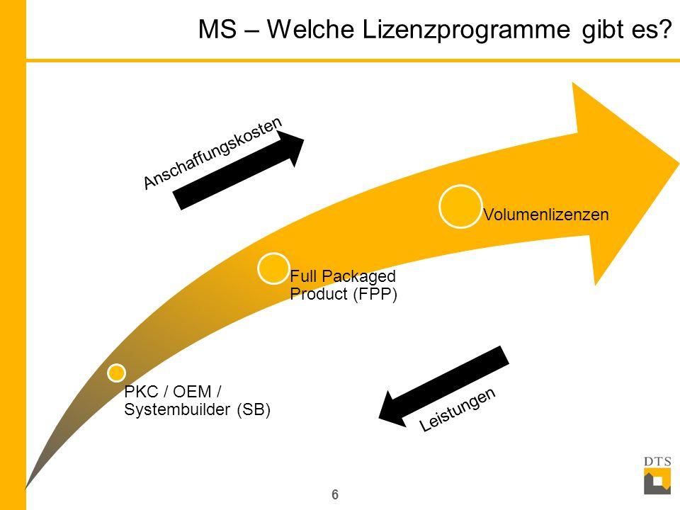 MS – Welche Lizenzprogramme gibt es.