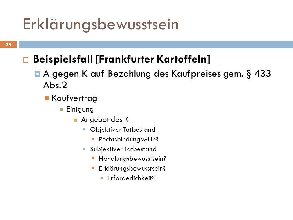 Erklärungsbewusstsein 25 Beispielsfall [Frankfurter Kartoffeln] A gegen K auf Bezahlung des Kaufpreises gem. § 433 Abs.2 Kaufvertrag Einigung Angebot