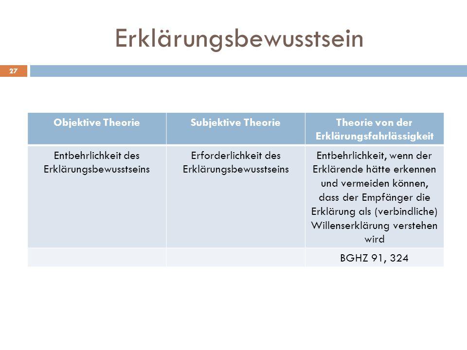 Erklärungsbewusstsein 27 Objektive TheorieSubjektive TheorieTheorie von der Erklärungsfahrlässigkeit Entbehrlichkeit des Erklärungsbewusstseins Erford