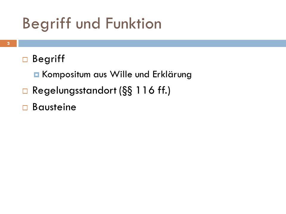 Begriff und Funktion 3 Begriff Kompositum aus Wille und Erklärung Regelungsstandort (§§ 116 ff.) Bausteine