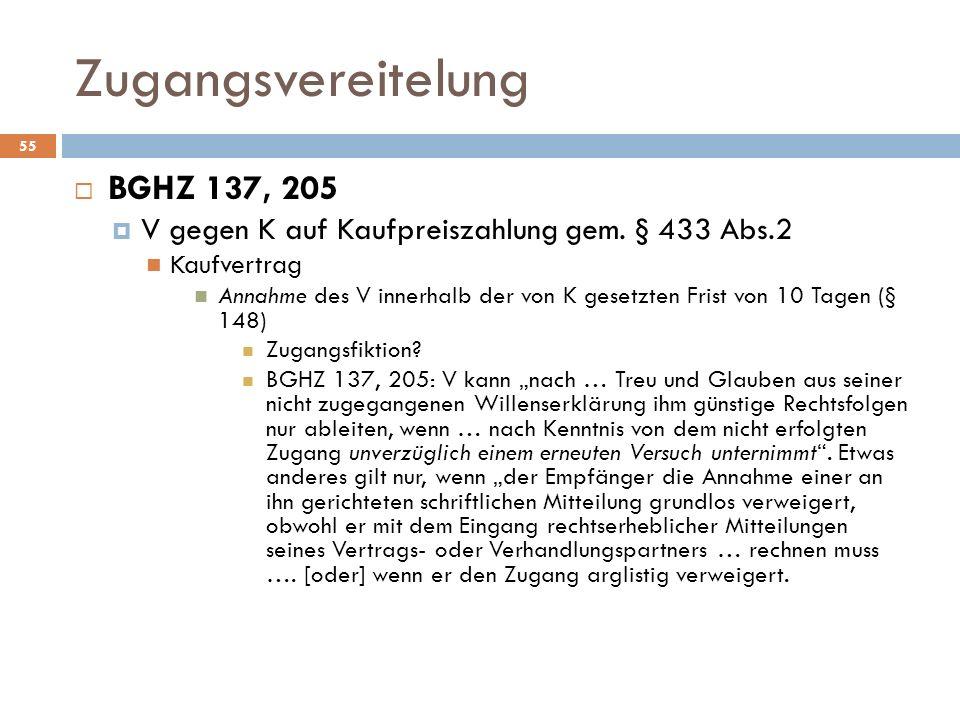 Zugangsvereitelung 55 BGHZ 137, 205 V gegen K auf Kaufpreiszahlung gem. § 433 Abs.2 Kaufvertrag Annahme des V innerhalb der von K gesetzten Frist von