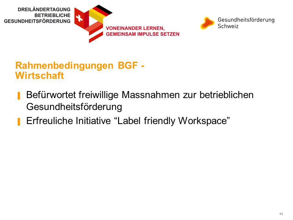 Rahmenbedingungen BGF - Wirtschaft Befürwortet freiwillige Massnahmen zur betrieblichen Gesundheitsförderung Erfreuliche Initiative Label friendly Wor