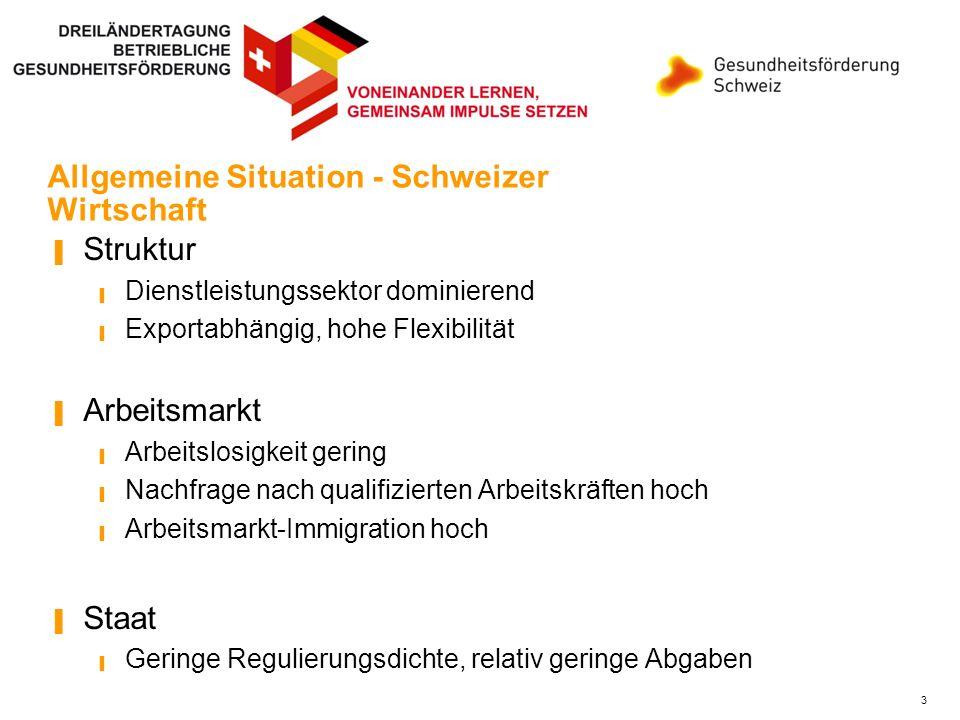 Allgemeine Situation - Schweizer Wirtschaft Struktur Dienstleistungssektor dominierend Exportabhängig, hohe Flexibilität Arbeitsmarkt Arbeitslosigkeit
