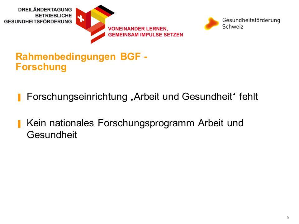 Rahmenbedingungen BGF - Datenlage Keine umfassenden Daten zu krankheitsbedingten Arbeitsunfähigkeiten Daten sind vorhanden zur Entwicklung der Berufs- und Nichtberufsunfällen sowie Berufskrankheiten Schweizerische Gesundheitsbefragung und Schweizerische Arbeitskräfteerhebung erheben Informationen zu Arbeit und Gesundheit, die auf Eigenbeurteilung beruhen 10