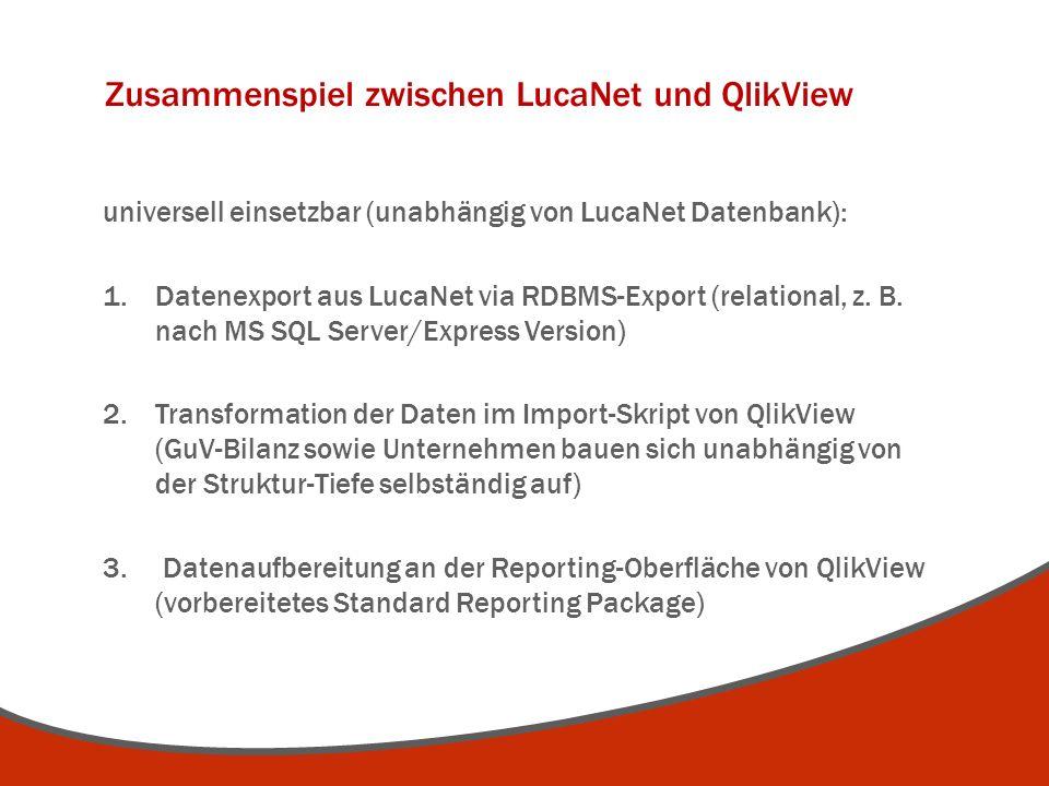 Zusammenspiel zwischen LucaNet und QlikView universell einsetzbar (unabhängig von LucaNet Datenbank): 1.Datenexport aus LucaNet via RDBMS-Export (relational, z.