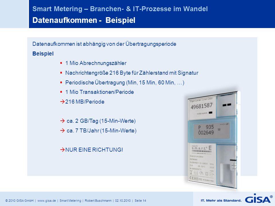 © 2010 GISA GmbH | www.gisa.de | Smart Metering | Robert Buschmann | 02.10.2010 | Seite 14 Smart Metering – Branchen- & IT-Prozesse im Wandel Datenauf