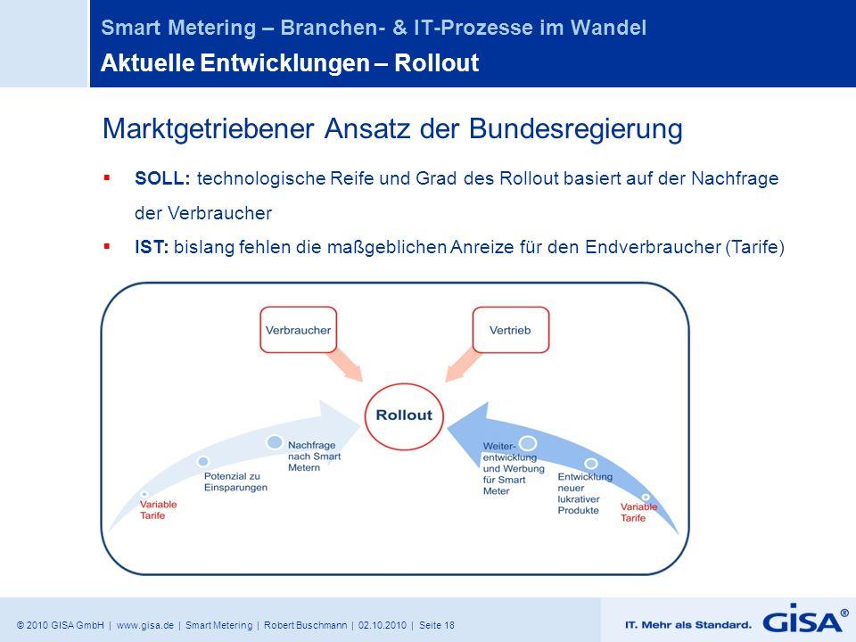 © 2010 GISA GmbH | www.gisa.de | Smart Metering | Robert Buschmann | 02.10.2010 | Seite 18 Smart Metering – Branchen- & IT-Prozesse im Wandel Aktuelle