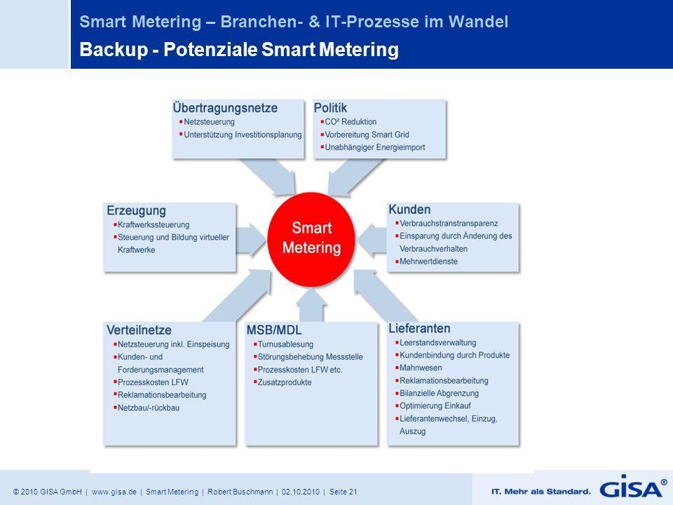 © 2010 GISA GmbH | www.gisa.de | Smart Metering | Robert Buschmann | 02.10.2010 | Seite 21 Smart Metering – Branchen- & IT-Prozesse im Wandel Backup -
