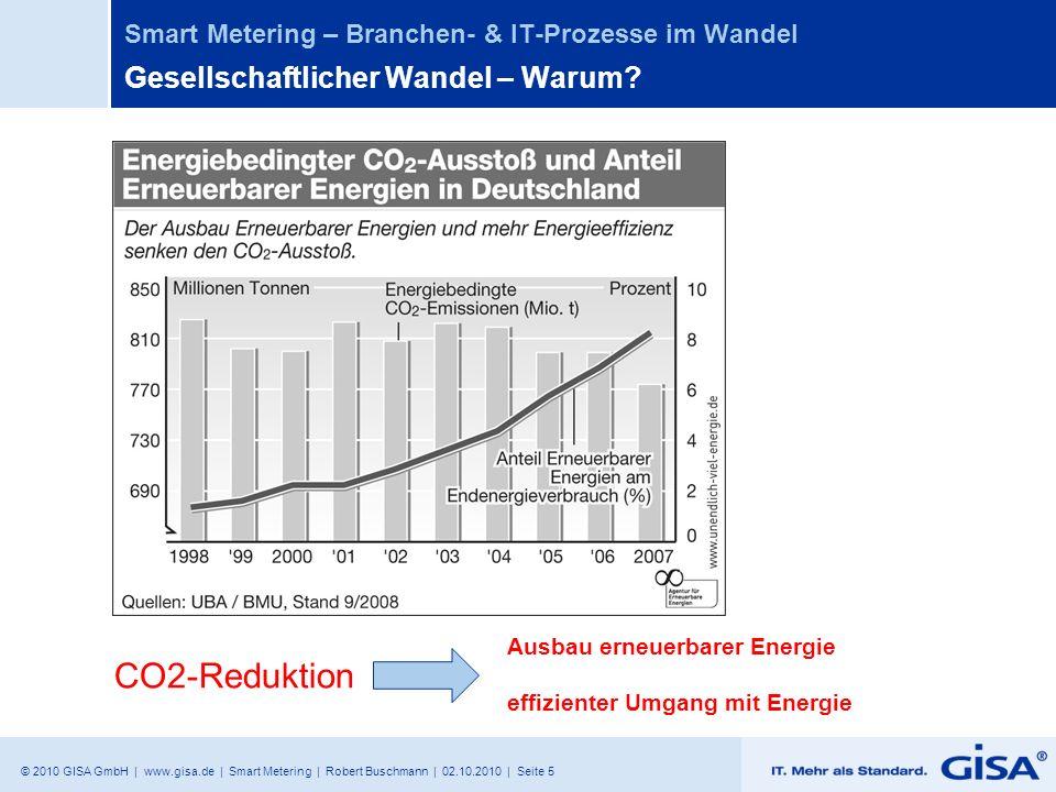 © 2010 GISA GmbH | www.gisa.de | Smart Metering | Robert Buschmann | 02.10.2010 | Seite 5 Smart Metering – Branchen- & IT-Prozesse im Wandel Gesellsch