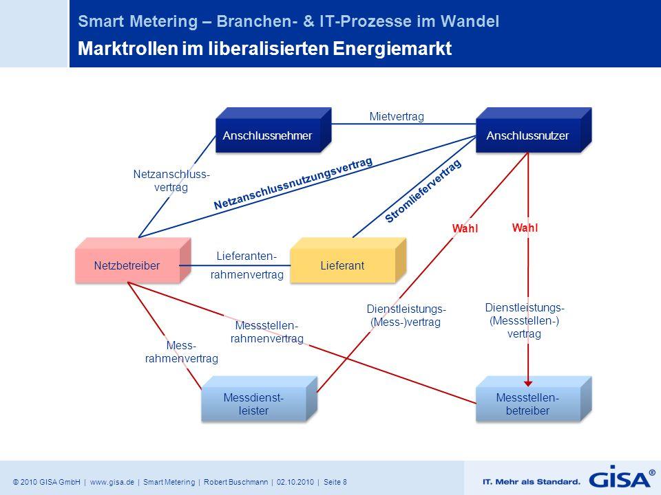 © 2010 GISA GmbH | www.gisa.de | Smart Metering | Robert Buschmann | 02.10.2010 | Seite 8 Smart Metering – Branchen- & IT-Prozesse im Wandel Marktroll