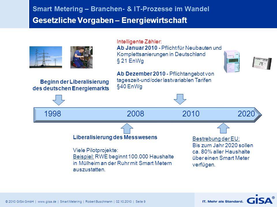 © 2010 GISA GmbH | www.gisa.de | Smart Metering | Robert Buschmann | 02.10.2010 | Seite 10 Smart Metering – Branchen- & IT-Prozesse im Wandel Tarifierung – Beispiel 00:0006:0012:0018:0024:00 Cent /kWh 22 20 18 16Tarifierung Erzeugung / Beschaffung Hoch niedrig Preis