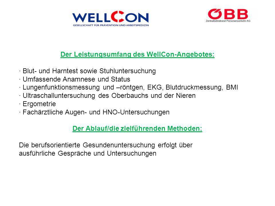 Der Leistungsumfang des WellCon-Angebotes: · Blut- und Harntest sowie Stuhluntersuchung · Umfassende Anamnese und Status · Lungenfunktionsmessung und