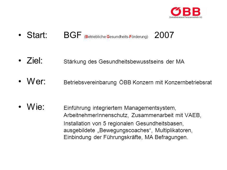 Start:BGF (Betriebliche Gesundheits-Förderung) 2007 Ziel: Stärkung des Gesundheitsbewusstseins der MA Wer: Betriebsvereinbarung ÖBB Konzern mit Konzer